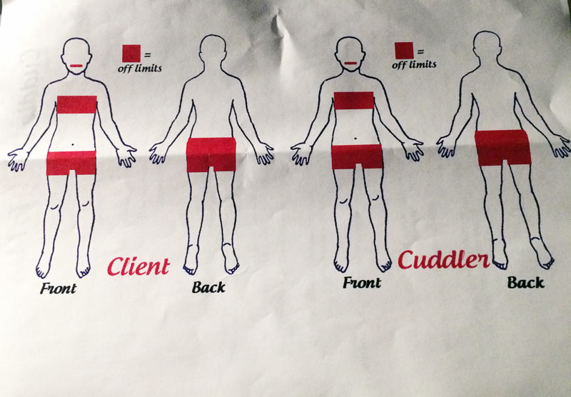 cuddler-off-limits-areas